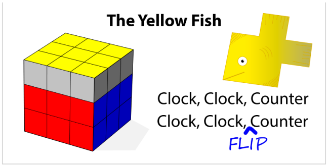 Step 6 The Yellow Fish Easiest Solve Way To A