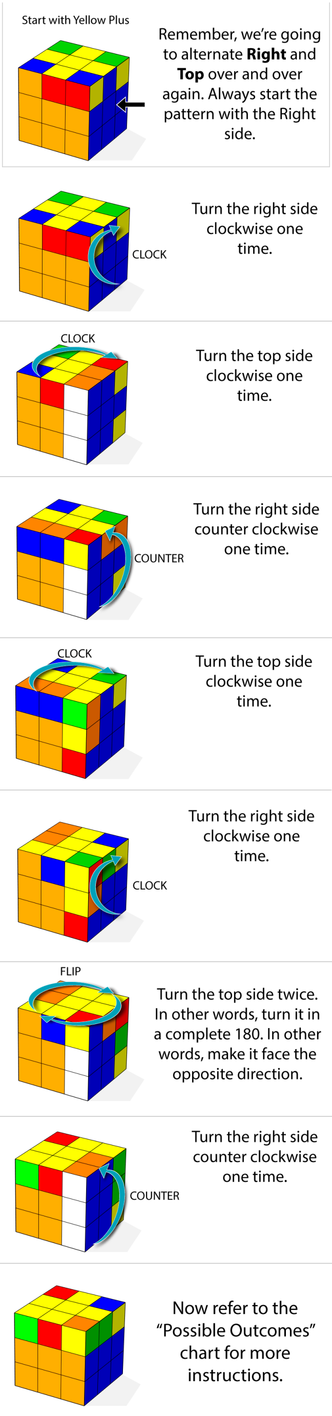 Pattern To Solve Rubik's Cube Awesome Inspiration